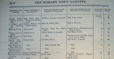John Nevin tenancy Hobart Gazette 26 Nov 1872