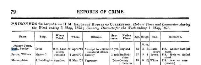 bewley Tuck discharged May 1875