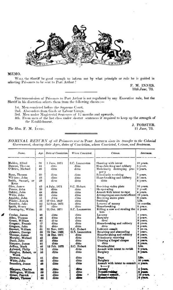 Tasmanian crime statistics 1866-1875 (5/6)