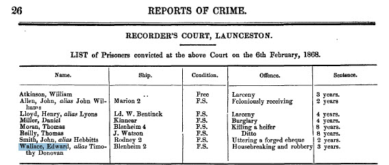 police records Tasmania 1870s